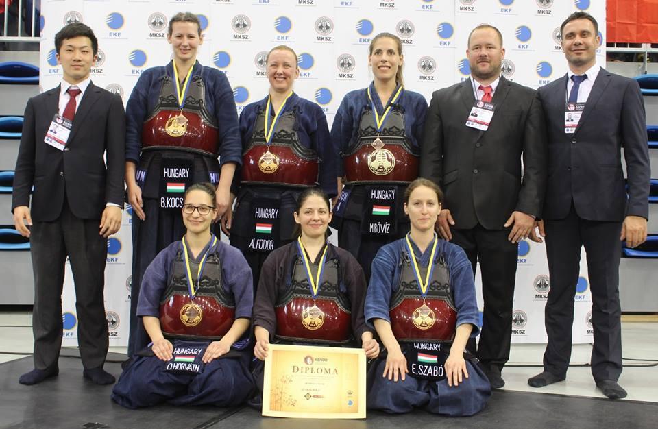 A Magyar Válogatott női csapata